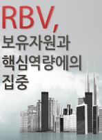 RBV, 보유자원과 핵심역량에의 집중