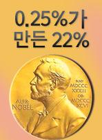 0.25%가 만든 22%