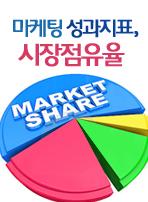 마케팅 성과지표, 시장점유율